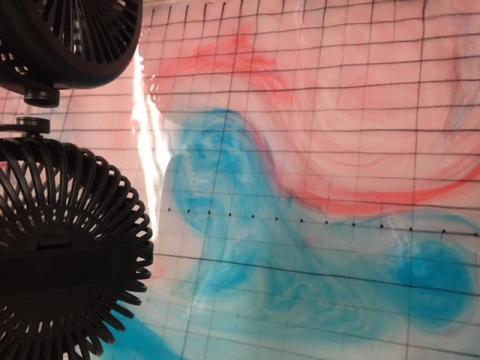 自転と風向による海流の変化